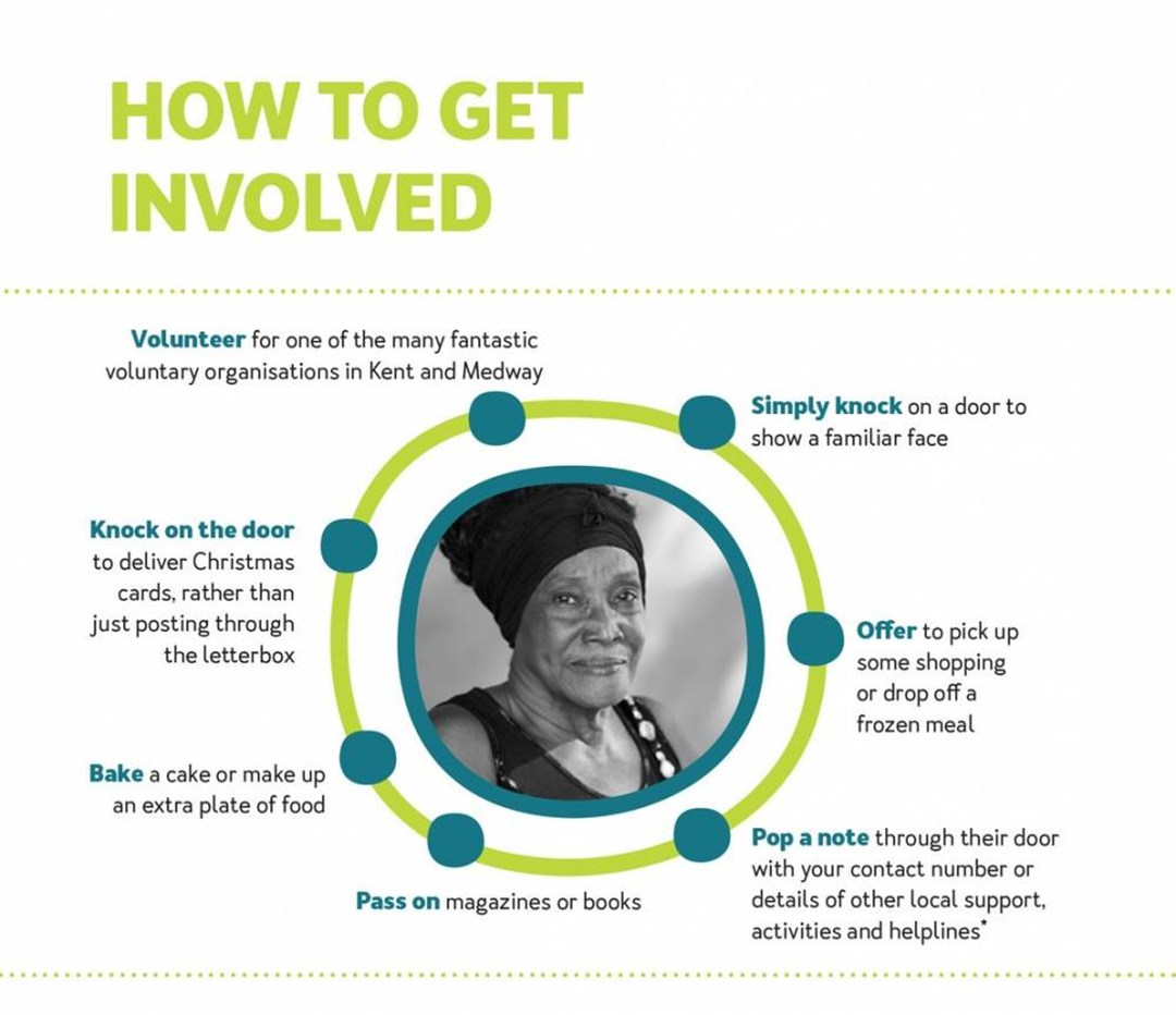 Infographic on how to get involved in the Knock and Check wellbeing campaign